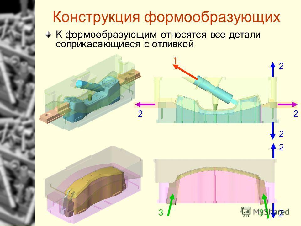 Конструкция формообразующих 1 2 2 2 2 2 2 33 К формообразующим относятся все детали соприкасающиеся с отливкой