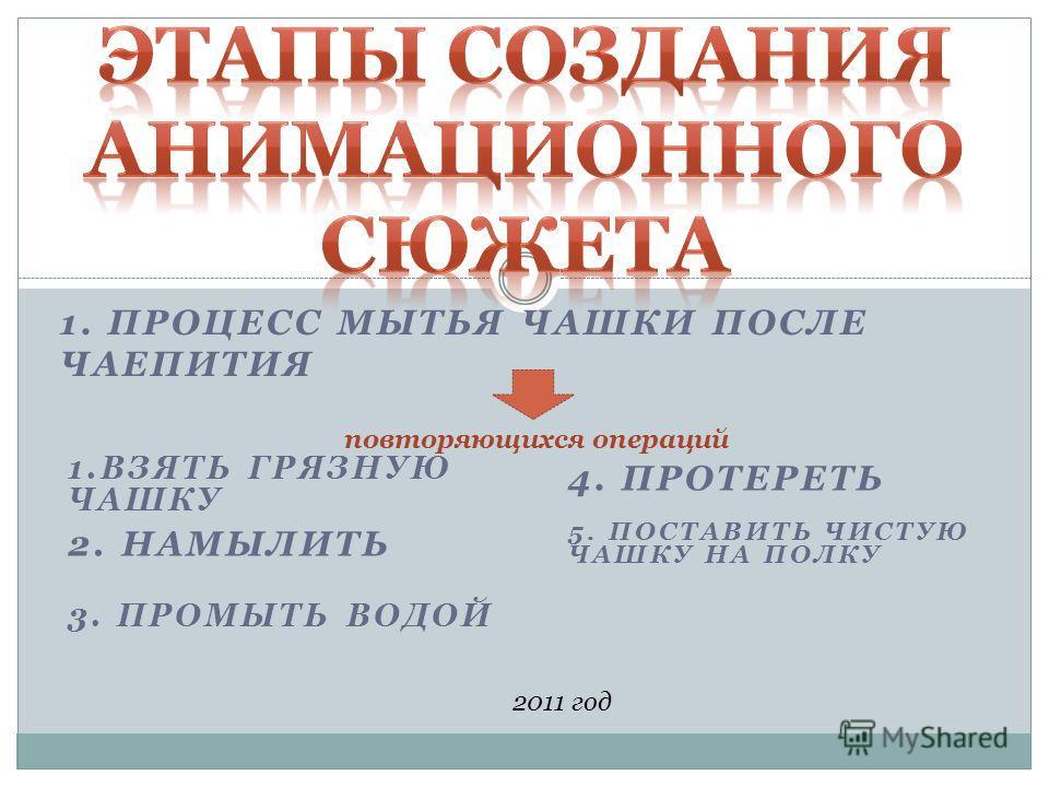 1. ПРОЦЕСС МЫТЬЯ ЧАШКИ ПОСЛЕ ЧАЕПИТИЯ 2011 год повторяющихся операций 1.ВЗЯТЬ ГРЯЗНУЮ ЧАШКУ 2. НАМЫЛИТЬ 3. ПРОМЫТЬ ВОДОЙ 4. ПРОТЕРЕТЬ 5. ПОСТАВИТЬ ЧИСТУЮ ЧАШКУ НА ПОЛКУ