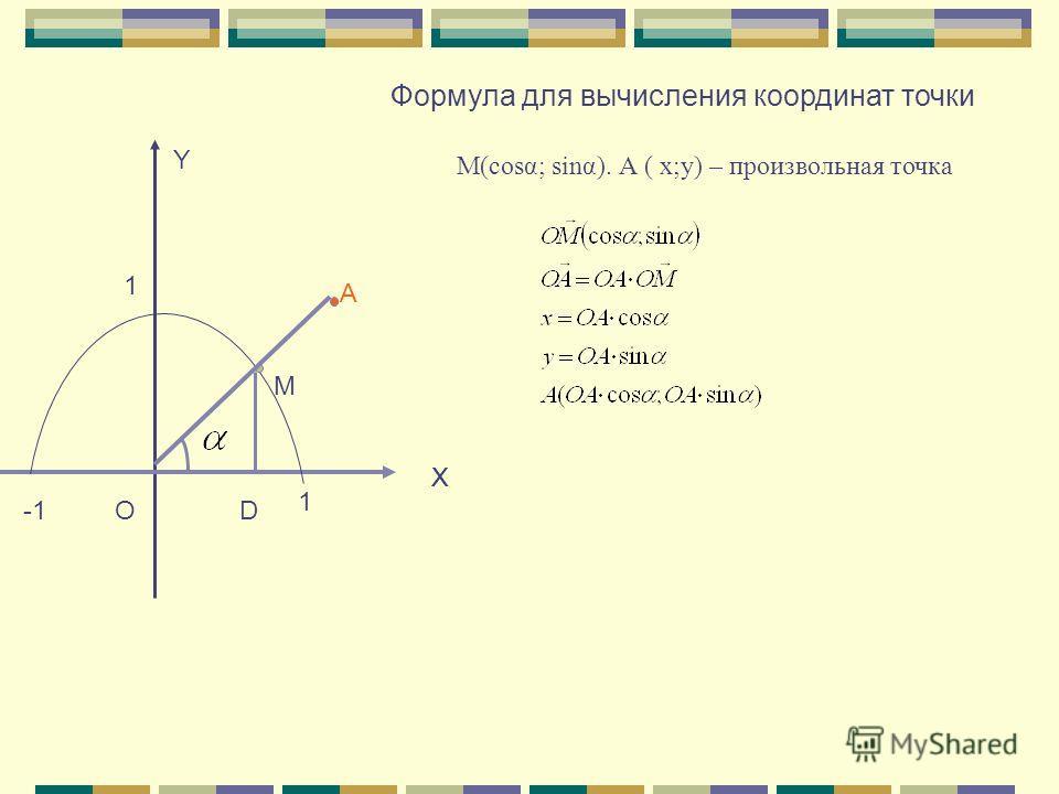 M O X Y D X 1 1 α М(сosα; sinα). А ( x;y) – произвольная точка Формула для вычисления координат точки A