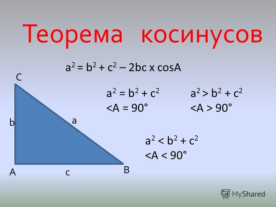 Теорема косинусов А С В с b а a 2 = b 2 + c 2 – 2bc x cosA a 2 = b 2 + c 2  b 2 + c 2 90° a 2 < b 2 + c 2