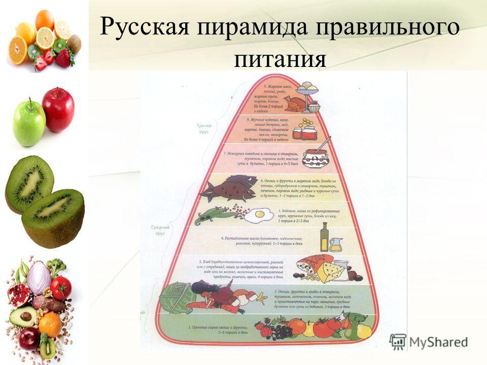 Русская пирамида правильного питания