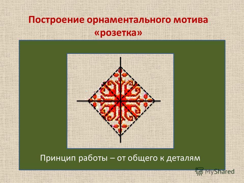 Построение орнаментального мотива «розетка» Принцип работы – от общего к деталям