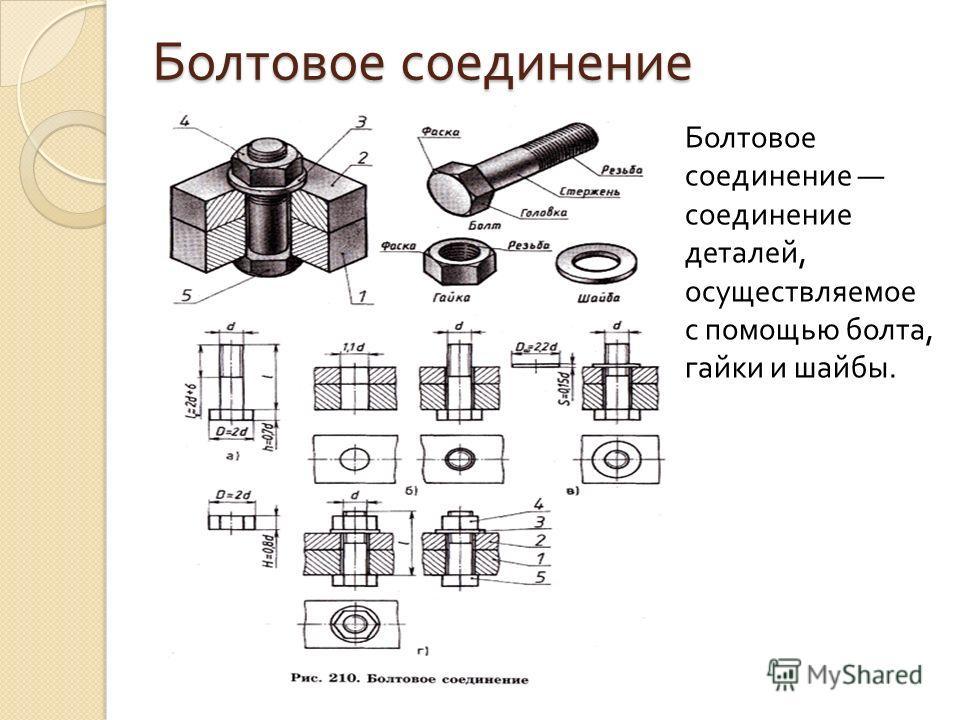 Болтовое соединение Болтовое соединение соединение деталей, осуществляемое с помощью болта, гайки и шайбы.