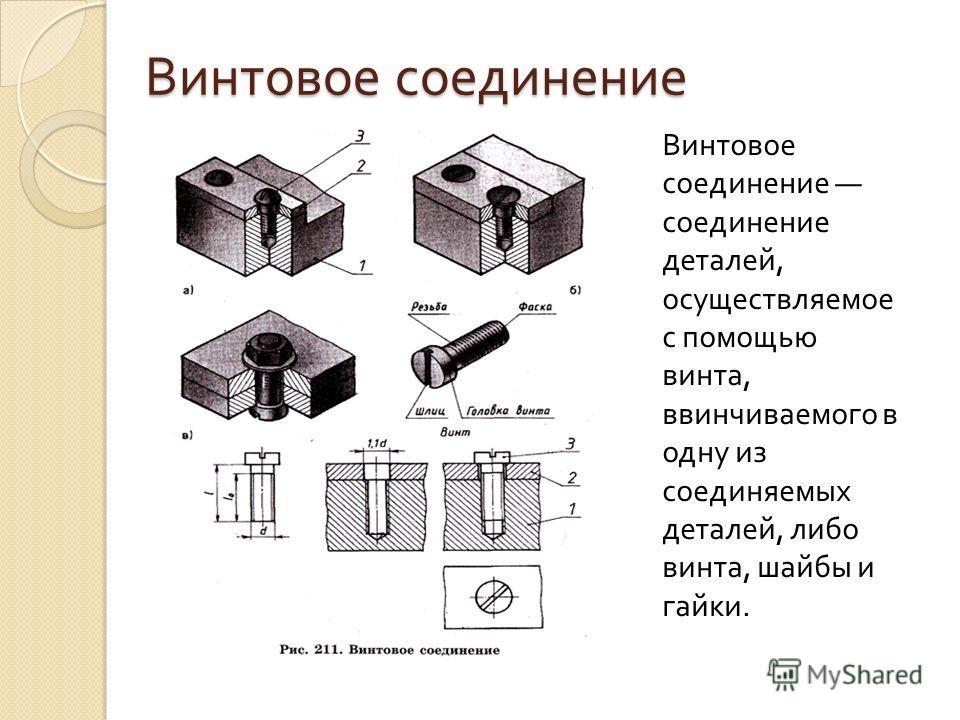 Винтовое соединение Винтовое соединение соединение деталей, осуществляемое с помощью винта, ввинчиваемого в одну из соединяемых деталей, либо винта, шайбы и гайки.