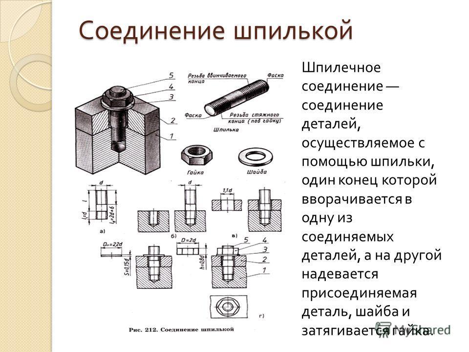 Соединение шпилькой Шпилечное соединение соединение деталей, осуществляемое с помощью шпильки, один конец которой вворачивается в одну из соединяемых деталей, а на другой надевается присоединяемая деталь, шайба и затягивается гайка.