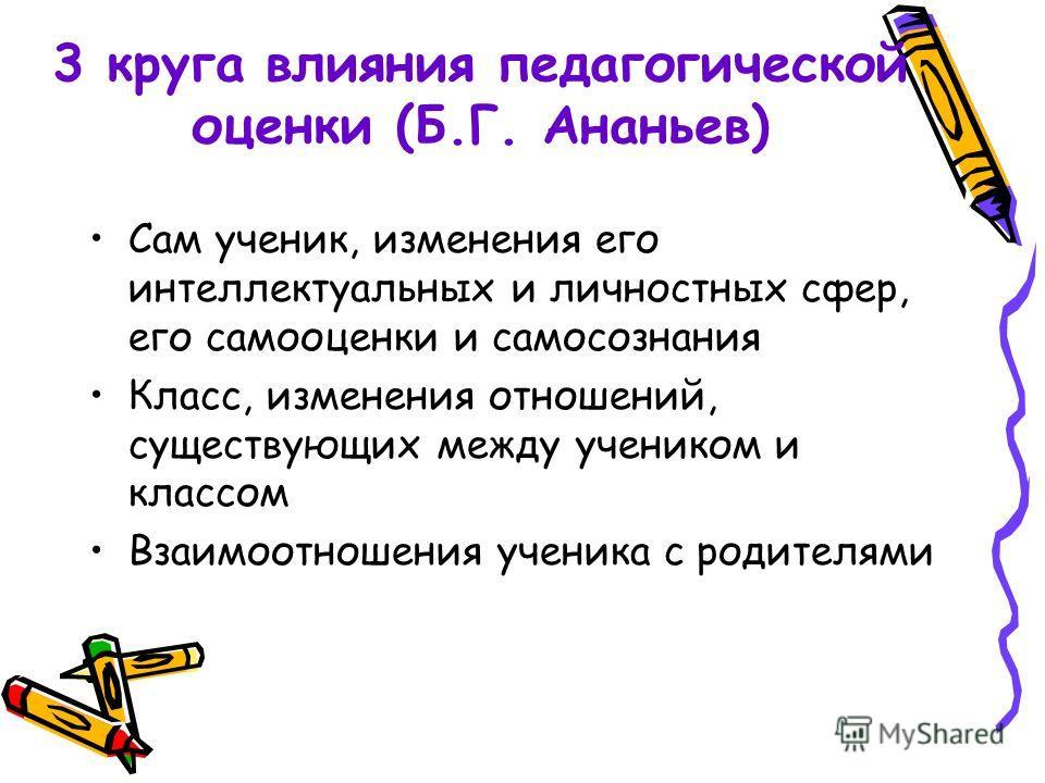 3 круга влияния педагогической оценки (Б.Г. Ананьев) Сам ученик, изменения его интеллектуальных и личностных сфер, его самооценки и самосознания Класс, изменения отношений, существующих между учеником и классом Взаимоотношения ученика с родителями