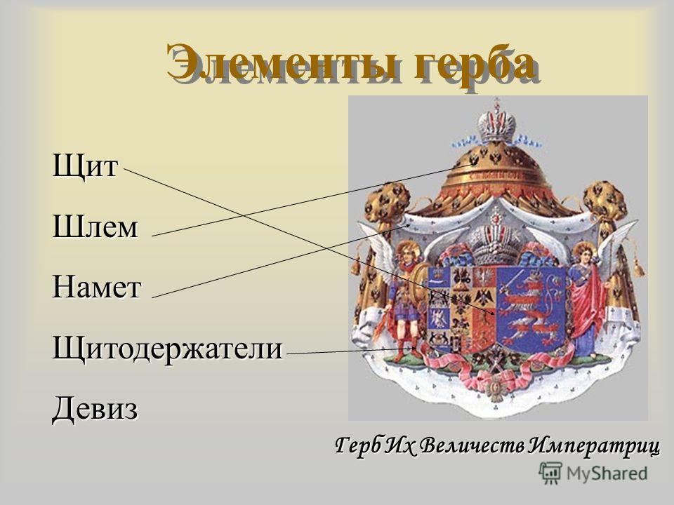 Элементы герба ЩитШлемНаметЩитодержателиДевиз Герб Их Величеств Императриц