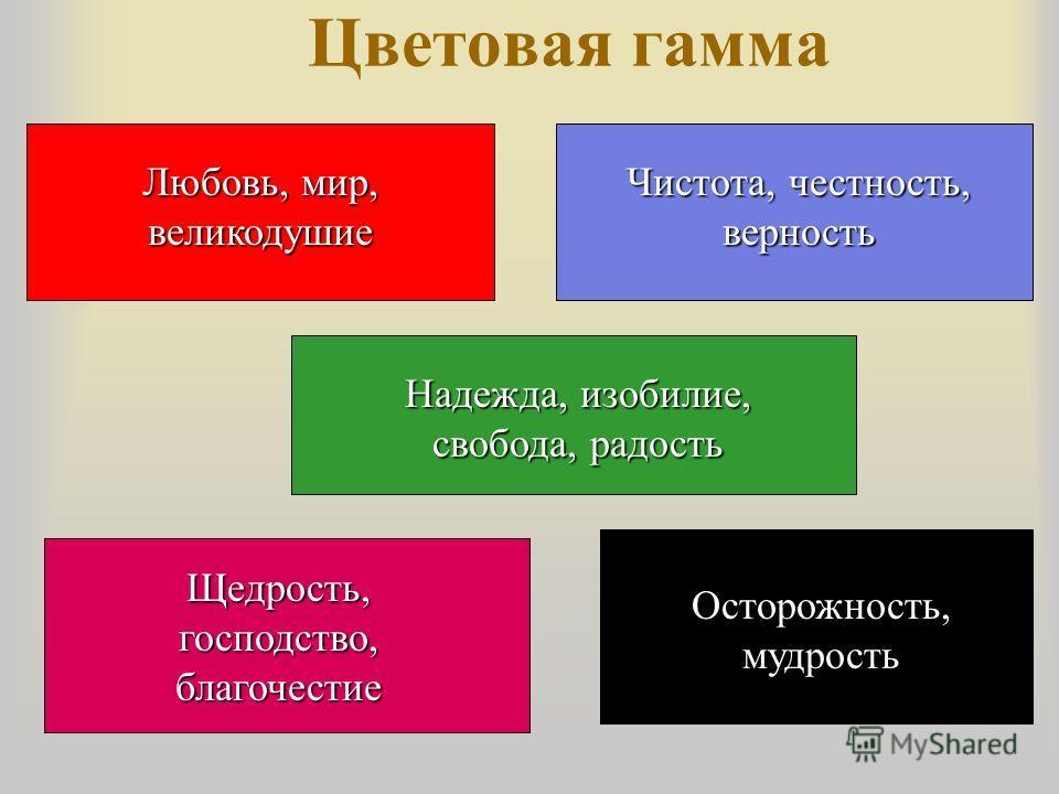 Цветовая гамма Любовь, мир, великодушие Чистота, честность, верность Надежда, изобилие, свобода, радость Щедрость, господство, благочестие Осторожность, мудрость