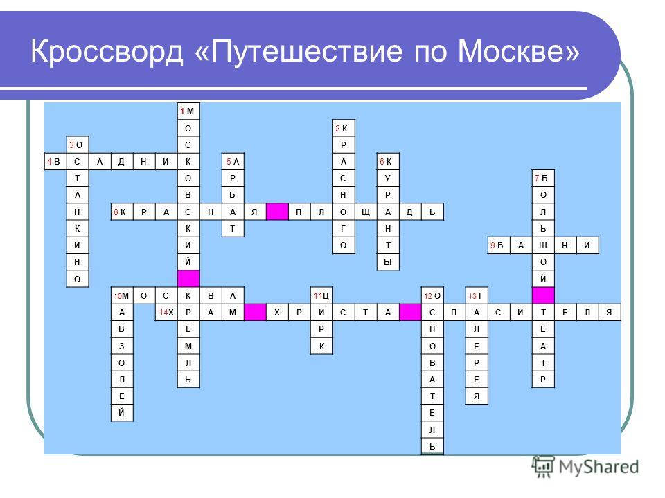 Кроссворд «Путешествие по Москве» 1 2 3 456 7 8 9 10111213 14