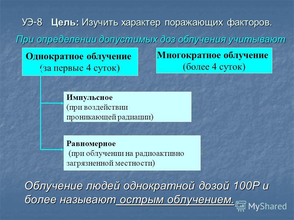 УЭ-8 Цель: Изучить характер поражающих факторов. Облучение людей однократной дозой 100Р и более называют острым облучением. Облучение людей однократной дозой 100Р и более называют острым облучением. Однократное облучение (за первые 4 суток) Многократ