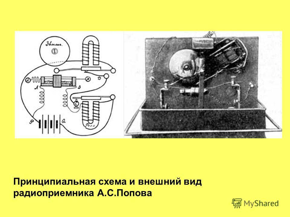 Принципиальная схема и внешний вид радиоприемника А.С.Попова