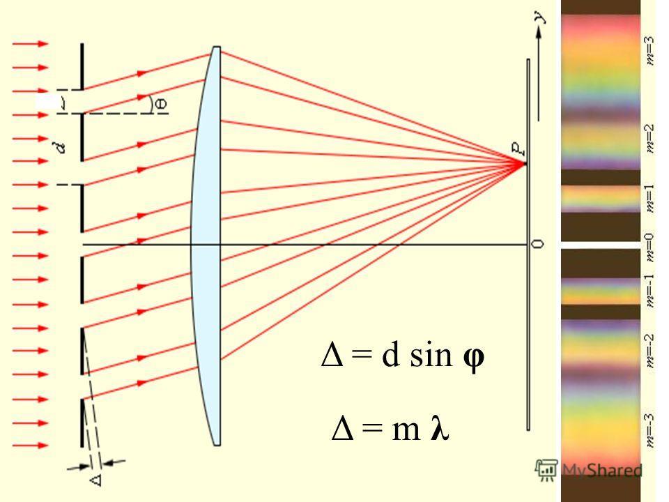 Δ = d sin φ Δ = m λ