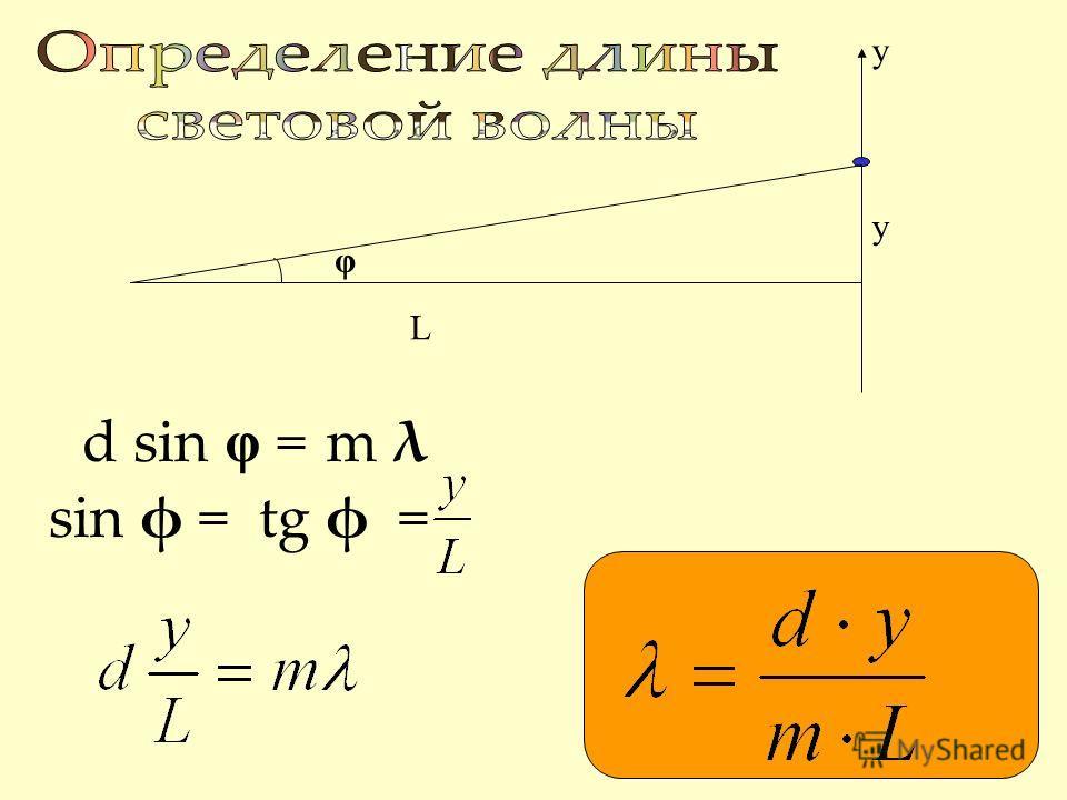y L y d sin φ =m λ sin φ = tg φ = φ