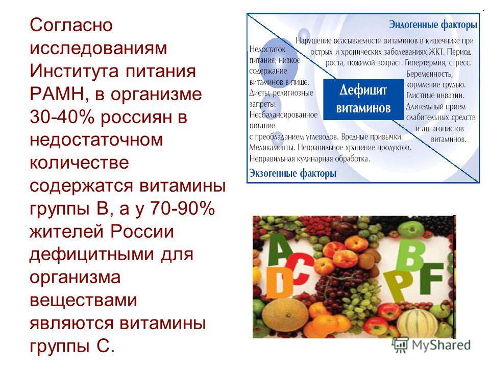 Согласно исследованиям Института питания РАМН, в организме 30-40% россиян в недостаточном количестве содержатся витамины группы В, а у 70-90% жителей России дефицитными для организма веществами являются витамины группы С.