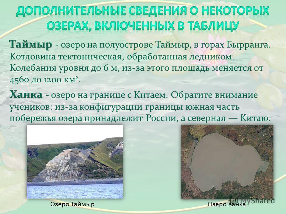Таймыр Таймыр - озеро на полуострове Таймыр, в горах Бырранга. Kотловина тектоническая, обработанная ледником. Kолебания уровня до 6 м, из-за этого площадь меняется от 4560 до 1200 км 2. Ханка Ханка - озеро на границе с Kитаем. Обратите внимание учен