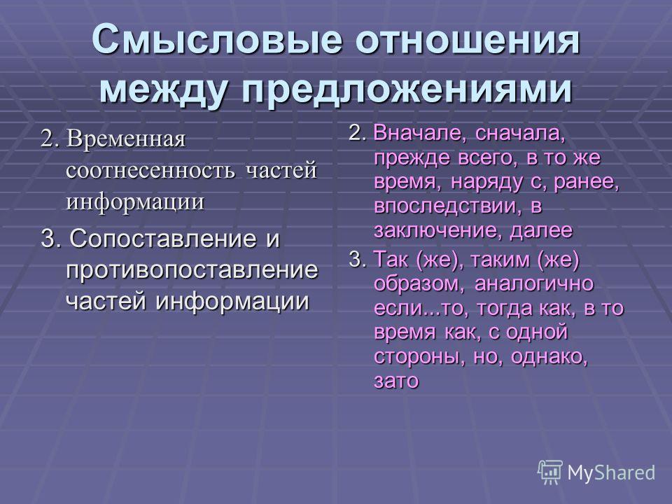 Смысловые отношения между предложениями 2. Временная соотнесенность частей информации 3. Сопоставление и противопоставление частей информации 2. Вначале, сначала, прежде всего, в то же время, наряду с, ранее, впоследствии, в заключение, далее 3. Так