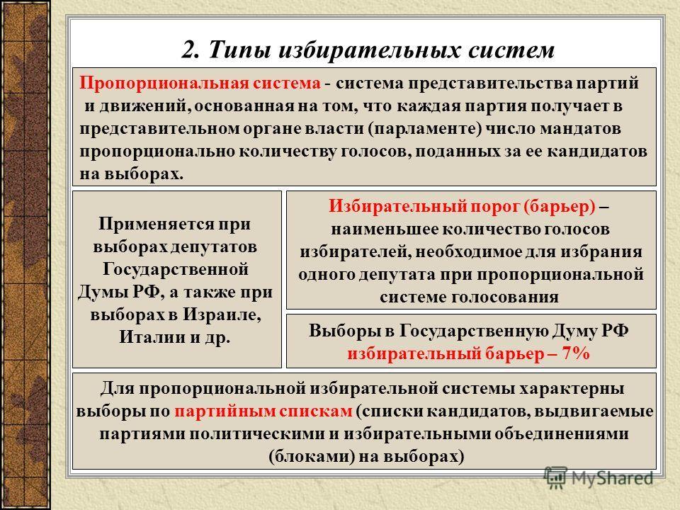 2. Типы избирательных систем Пропорциональная система - система представительства партий и движений, основанная на том, что каждая партия получает в представительном органе власти (парламенте) число мандатов пропорционально количеству голосов, поданн