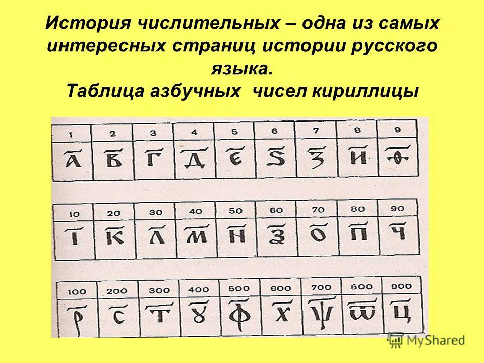 История числительных – одна из самых интересных страниц истории русского языка. Таблица азбучных чисел кириллицы