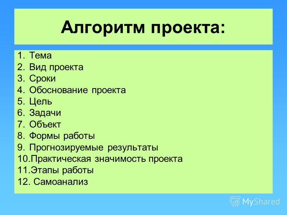 Алгоритм проекта: 1.Тема 2.Вид проекта 3.Сроки 4.Обоснование проекта 5.Цель 6.Задачи 7.Объект 8.Формы работы 9.Прогнозируемые результаты 10.Практическая значимость проекта 11.Этапы работы 12. Самоанализ