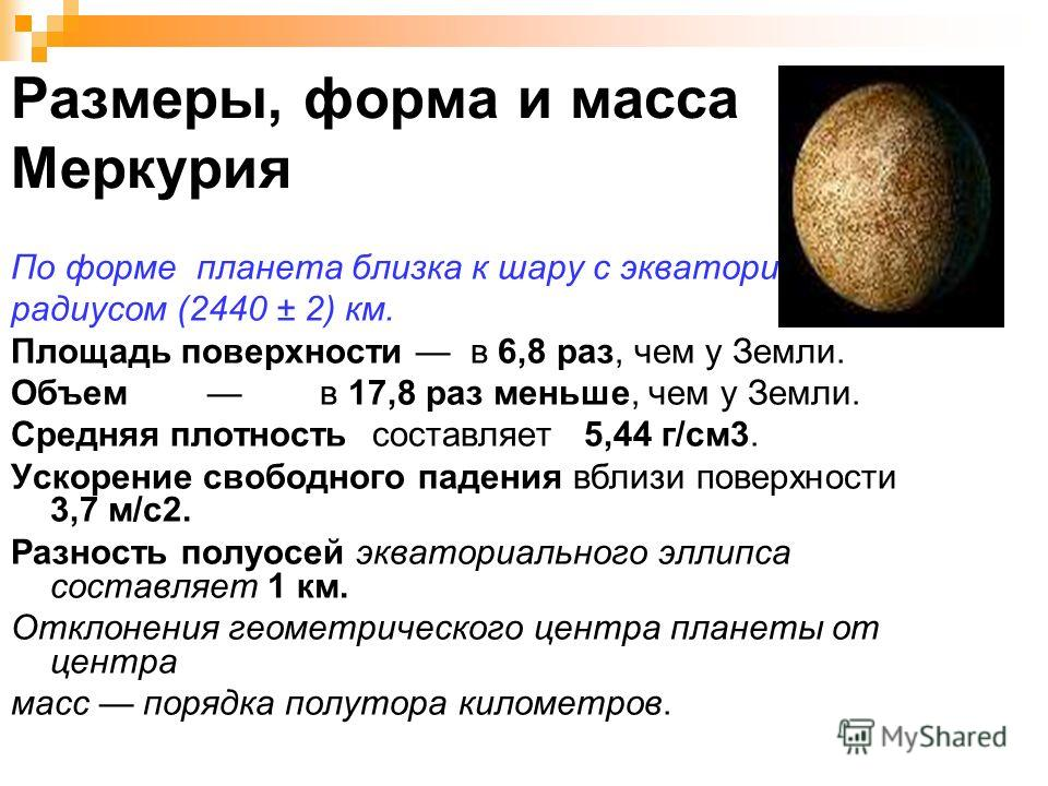 Размеры, форма и масса Меркурия По форме планета близка к шару с экваториальным радиусом (2440 ± 2) км. Площадь поверхности в 6,8 раз, чем у Земли. Объем в 17,8 раз меньше, чем у Земли. Средняя плотность составляет 5,44 г/см3. Ускорение свободного па