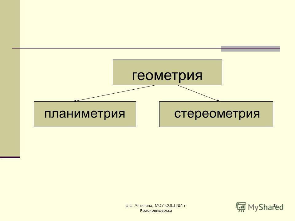 В.Е. Антипина, МОУ СОШ 1 г. Красновишерска 12 геометрия планиметриястереометрия
