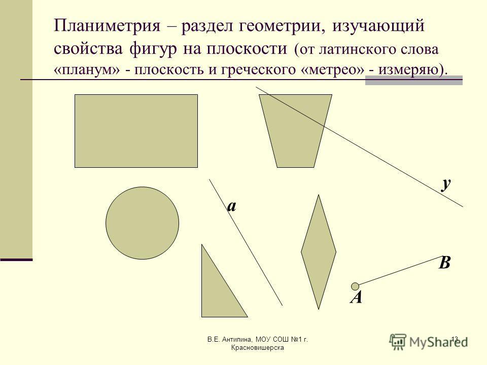 В.Е. Антипина, МОУ СОШ 1 г. Красновишерска 13 Планиметрия – раздел геометрии, изучающий свойства фигур на плоскости (от латинского слова «планум» - плоскость и греческого «метрео» - измеряю). а А В у
