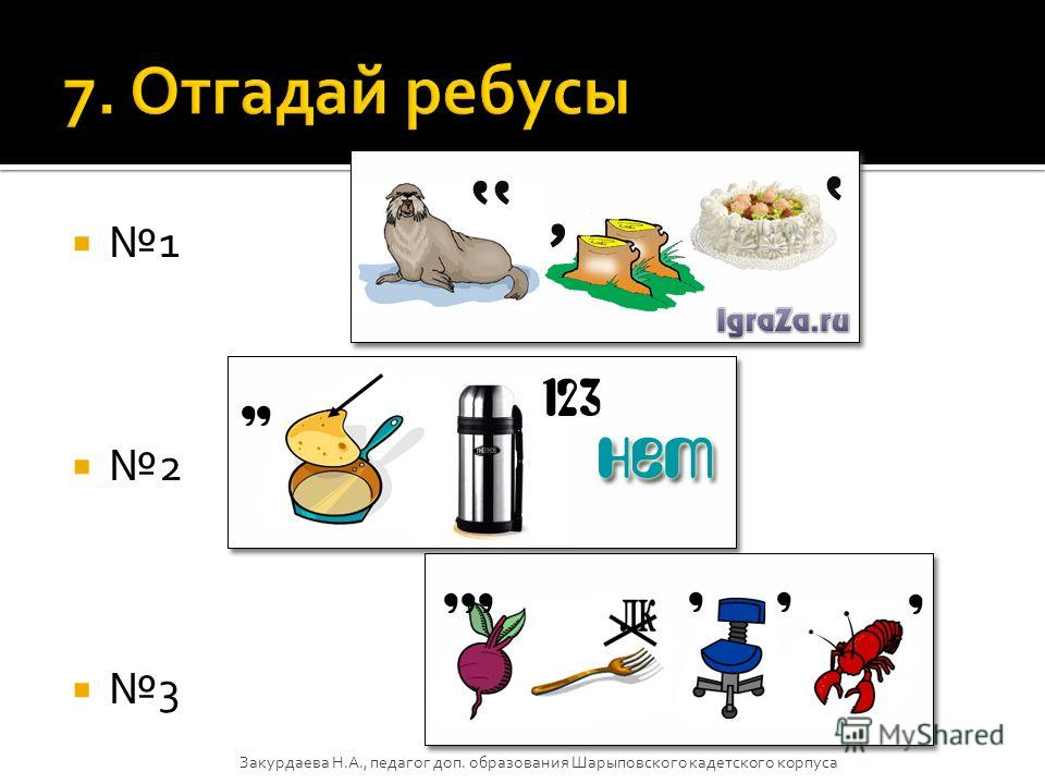 1 2 3 Закурдаева Н.А., педагог доп. образования Шарыповского кадетского корпуса
