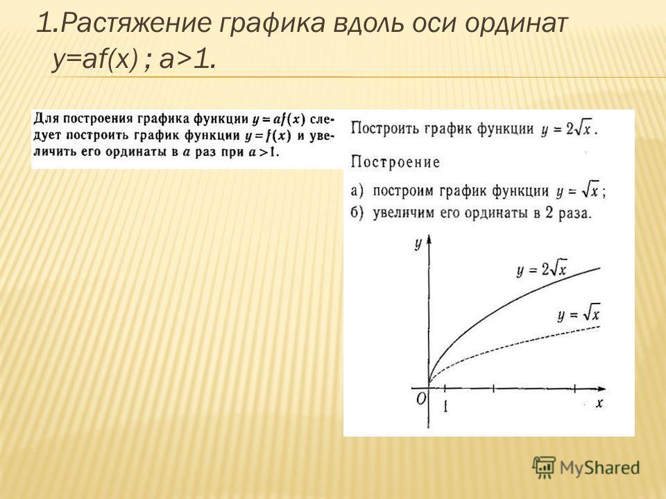 1.Растяжение графика вдоль оси ординат y=af(x) ; a>1.