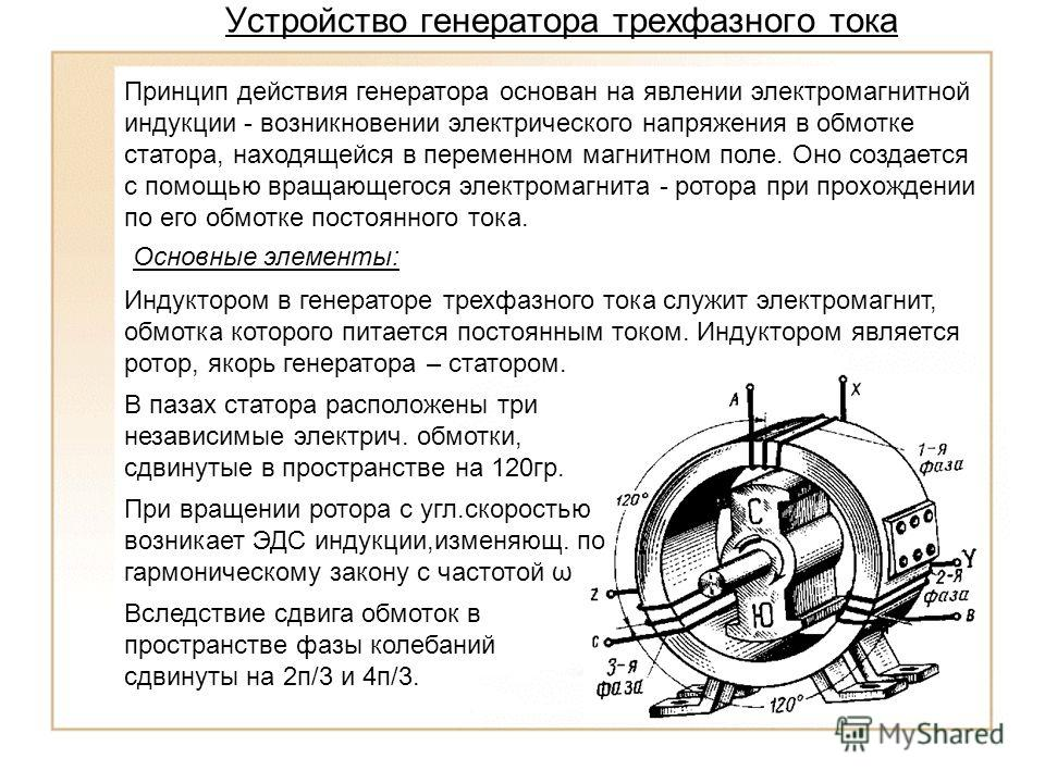 Готовые Презентации По Физике 11 Класс Генератор