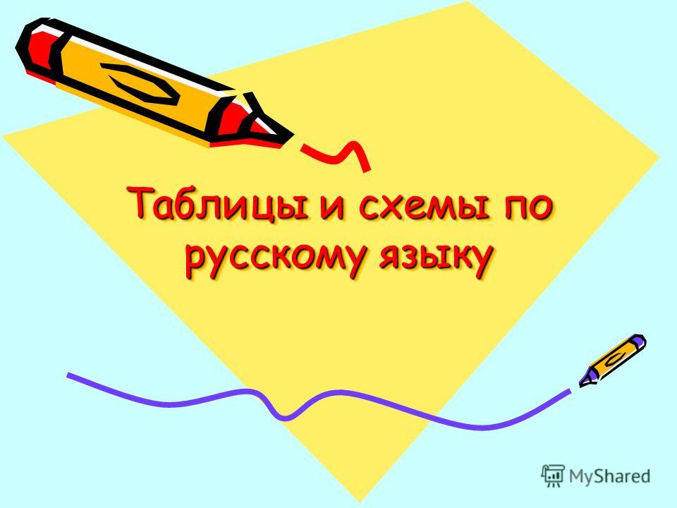 Таблицы и схемы по русскому языку