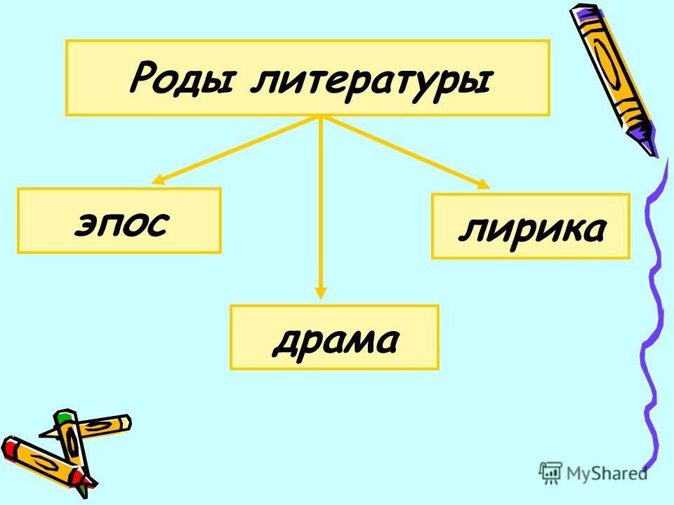 Роды литературы драма лирика эпос