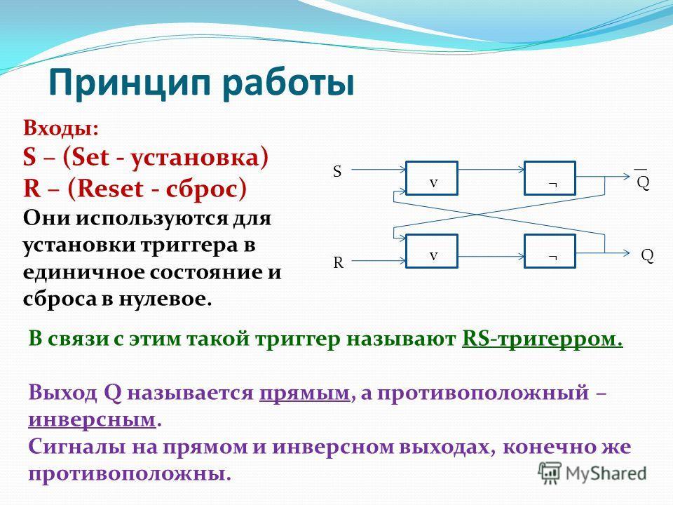 Принцип работы S R v v ¬ ¬ Q Q Входы: S – (Set - установка) R – (Reset - сброс) Они используются для установки триггера в единичное состояние и сброса в нулевое. В связи с этим такой триггер называют RS-тригерром. Выход Q называется прямым, а противо