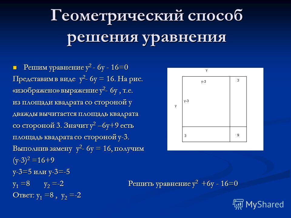 Решение уравнений с помощью циркуля и линейки Решим уравнение aх 2 +bх+c=0: Построим точки S(-b:2a,(a+c):2a)- центр окружности и точку А(0,1) Построим точки S(-b:2a,(a+c):2a)- центр окружности и точку А(0,1) Провести окружность радиуса SA Провести ок