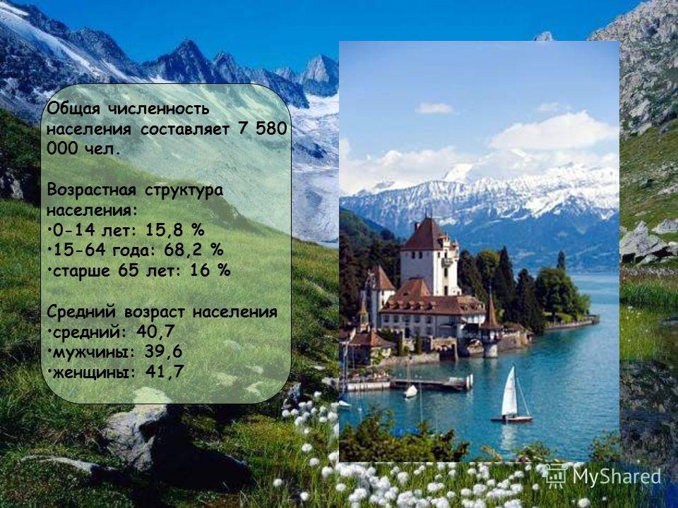 Большая часть страны расположена на территории Альп. На юге находятся Пеннинские Альпы, Лепонтинские Альпы, Ретийские Альпы и массив Бернина. Для ландшафта горной Швейцарии характерно большое количество ледников и ледниковых форм рельефа, общая площа