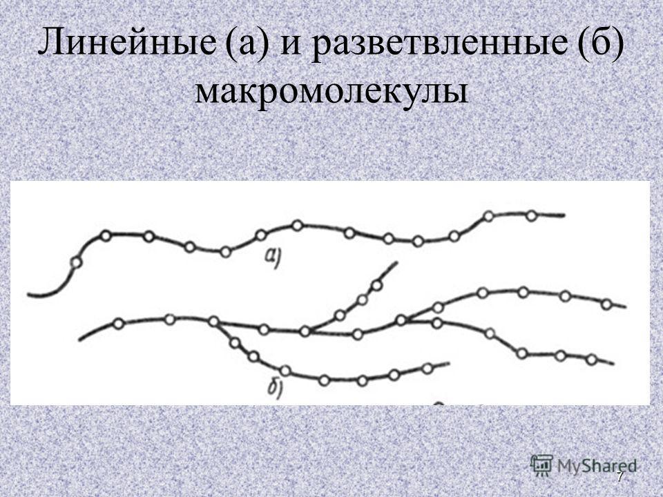 7 Линейные (а) и разветвленные (б) макромолекулы
