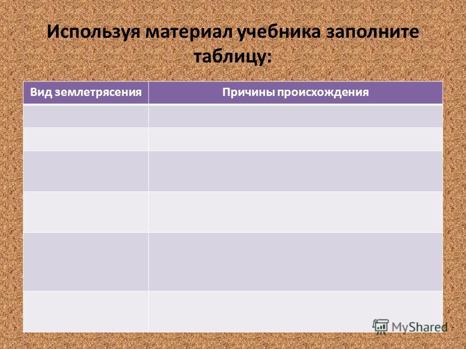 Используя материал учебника заполните таблицу: Вид землетрясенияПричины происхождения