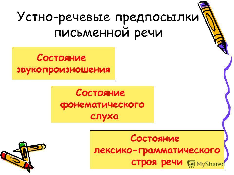 Устно-речевые предпосылки письменной речи Состояние звукопроизношения Состояние фонематического слуха Состояние лексико-грамматического строя речи