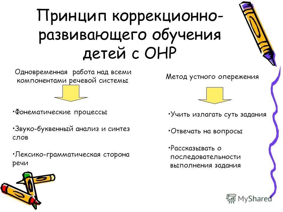 """Презентация на тему: """"Методы и"""