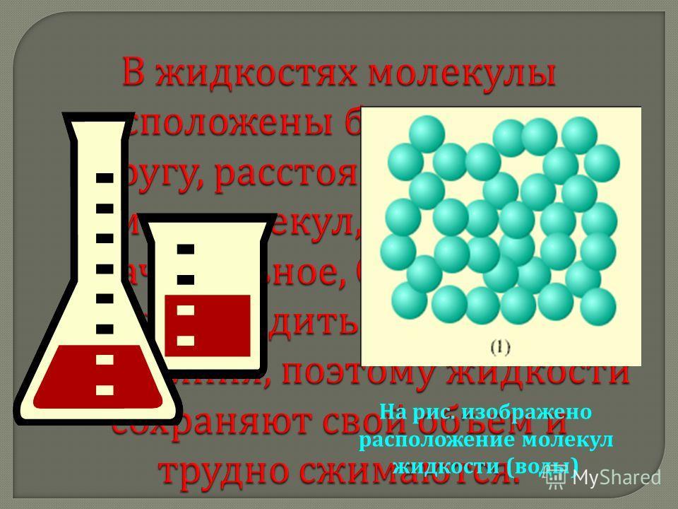 На рис. изображено расположение молекул жидкости ( воды )