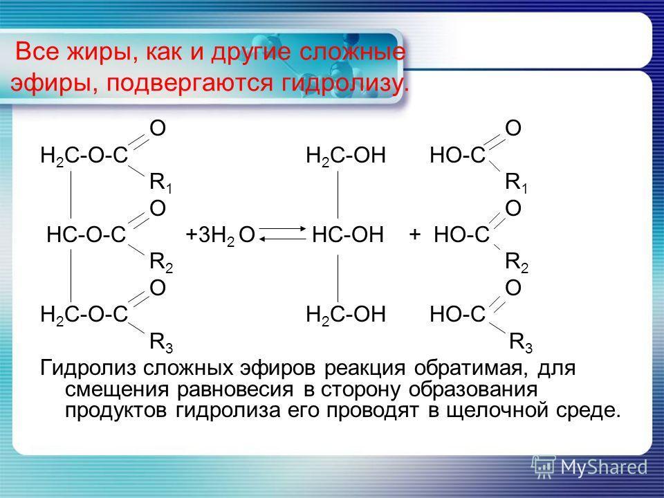 Все жиры, как и другие сложные эфиры, подвергаются гидролизу. OO H 2 C-O-CH 2 C-OH HO-C R 1 R 1 OO HC-O-C +3H 2 O HC-OH + HO-C R 2 R 2 OO H 2 C-O-CH 2 C-OH HO-C R 3 R 3 Гидролиз сложных эфиров реакция обратимая, для смещения равновесия в сторону обра