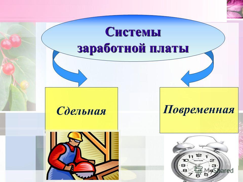 Системы заработной платы Сдельная Повременная