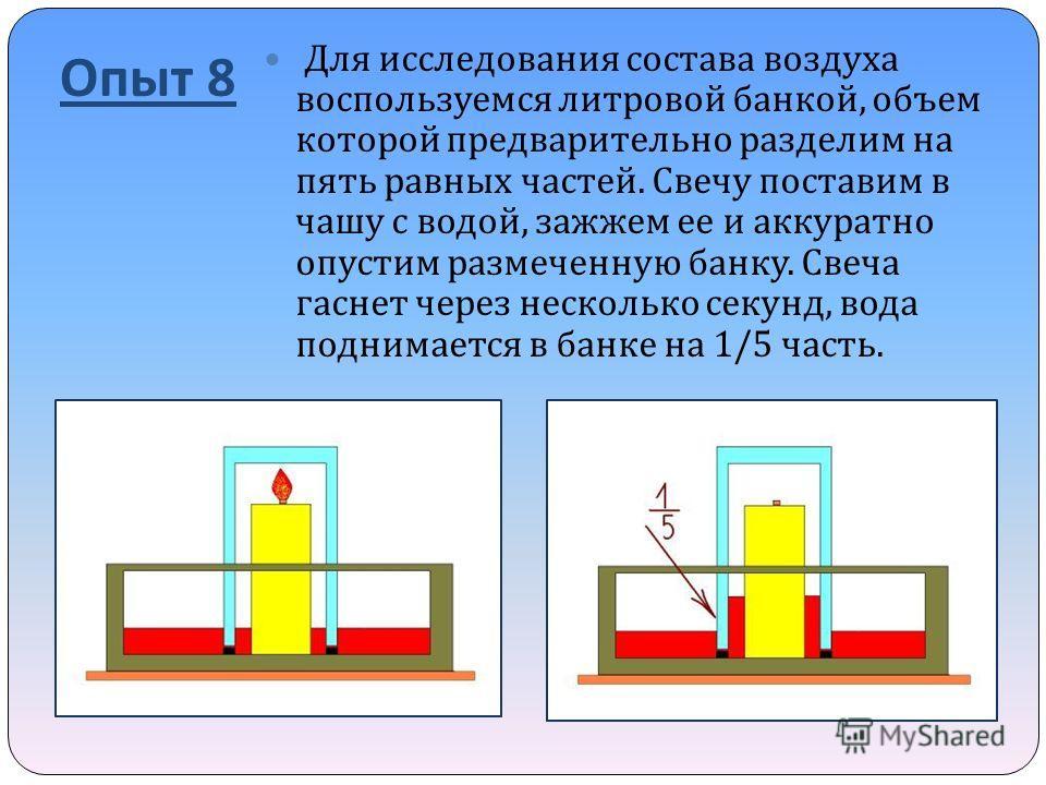 Опыт 8 Для исследования состава воздуха воспользуемся литровой банкой, объем которой предварительно разделим на пять равных частей. Свечу поставим в чашу с водой, зажжем ее и аккуратно опустим размеченную банку. Свеча гаснет через несколько секунд, в