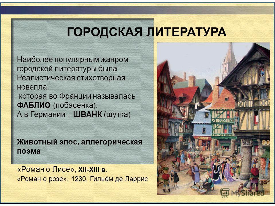 ГОРОДСКАЯ ЛИТЕРАТУРА Наиболее популярным жанром городской литературы была Реалистическая стихотворная новелла, которая во Франции называлась ФАБЛИО (побасенка). А в Германии – ШВАНК (шутка) Животный эпос, аллегорическая поэма «Роман о Лисе», XII-XIII