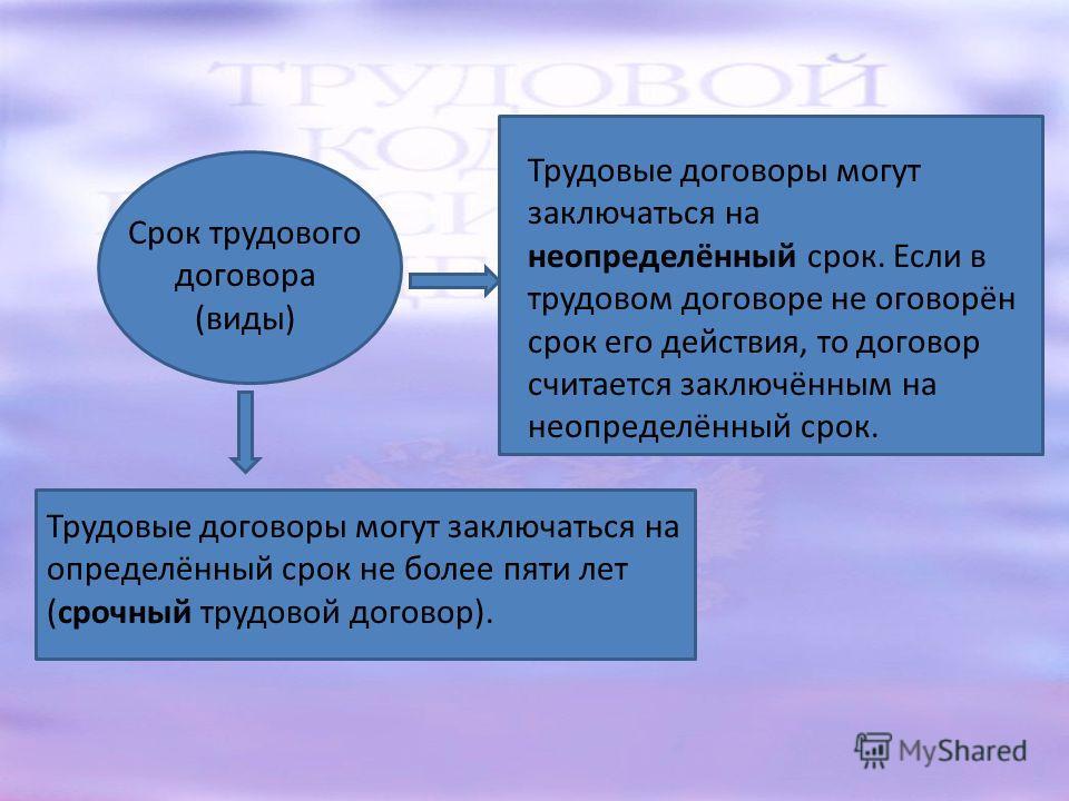 Срок трудового договора (виды) Трудовые договоры могут заключаться на неопределённый срок. Если в трудовом договоре не оговорён срок его действия, то договор считается заключённым на неопределённый срок. Трудовые договоры могут заключаться на определ