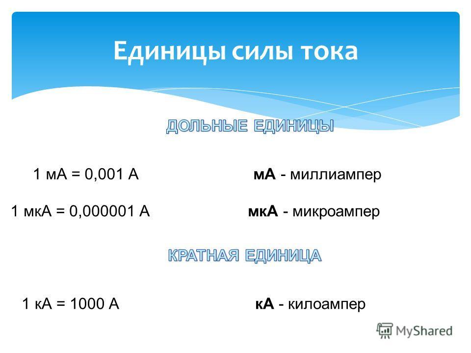 Единицы силы тока 1 мА = 0,001 АмА - миллиампер 1 мкА = 0,000001 АмкА - микроампер 1 кА = 1000 АкА - килоампер