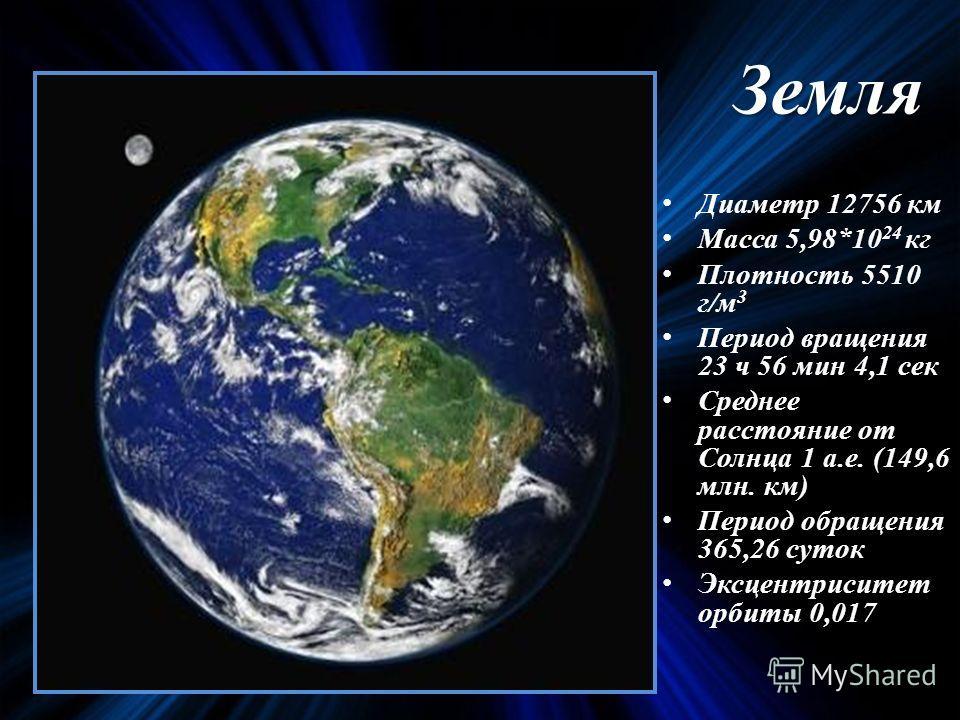 Земля Диаметр 12756 км Масса 5,98*10 24 кг Плотность 5510 г/м 3 Период вращения 23 ч 56 мин 4,1 сек Среднее расстояние от Солнца 1 а.е. (149,6 млн. км) Период обращения 365,26 суток Эксцентриситет орбиты 0,017