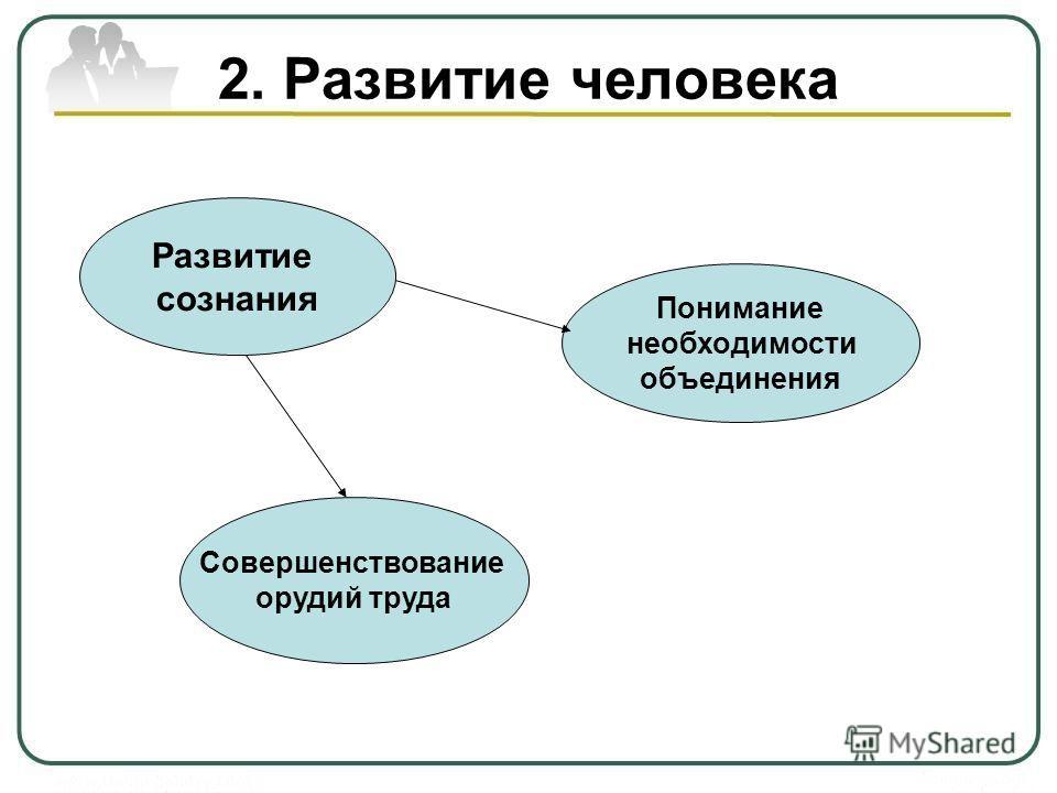 2. Развитие человека Развитие сознания Понимание необходимости объединения Совершенствование орудий труда