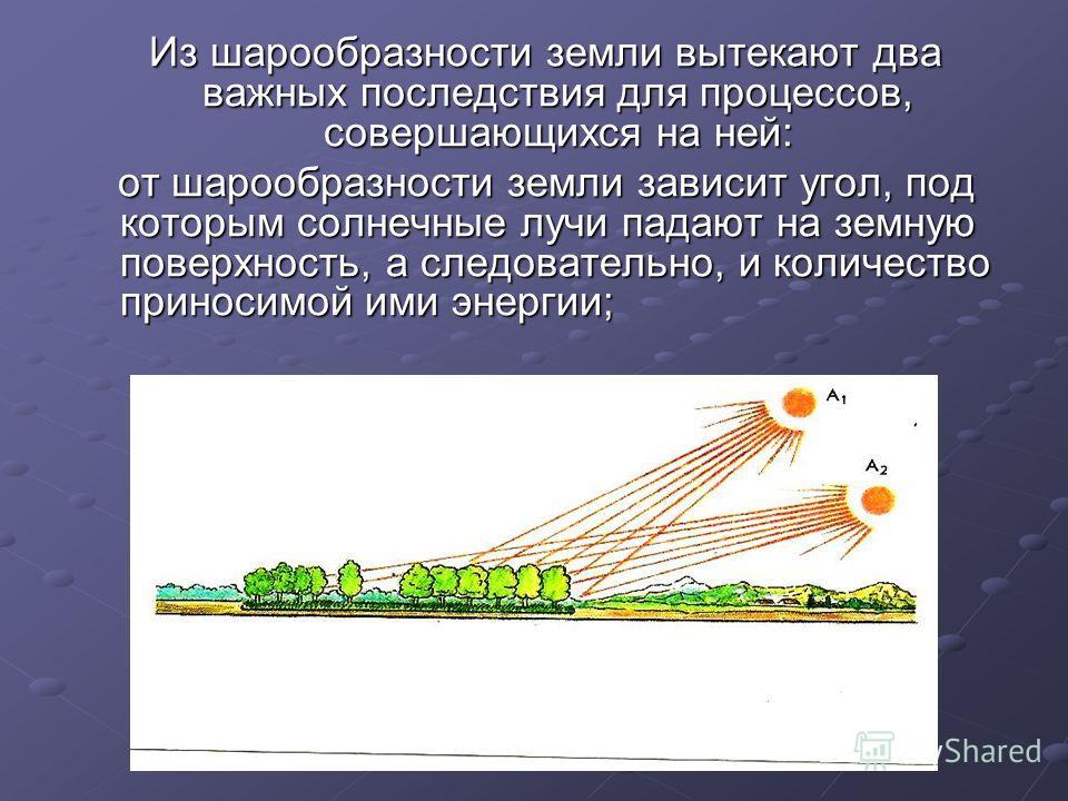 Из шарообразности земли вытекают два важных последствия для процессов, совершающихся на ней: Из шарообразности земли вытекают два важных последствия для процессов, совершающихся на ней: от шарообразности земли зависит угол, под которым солнечные лучи