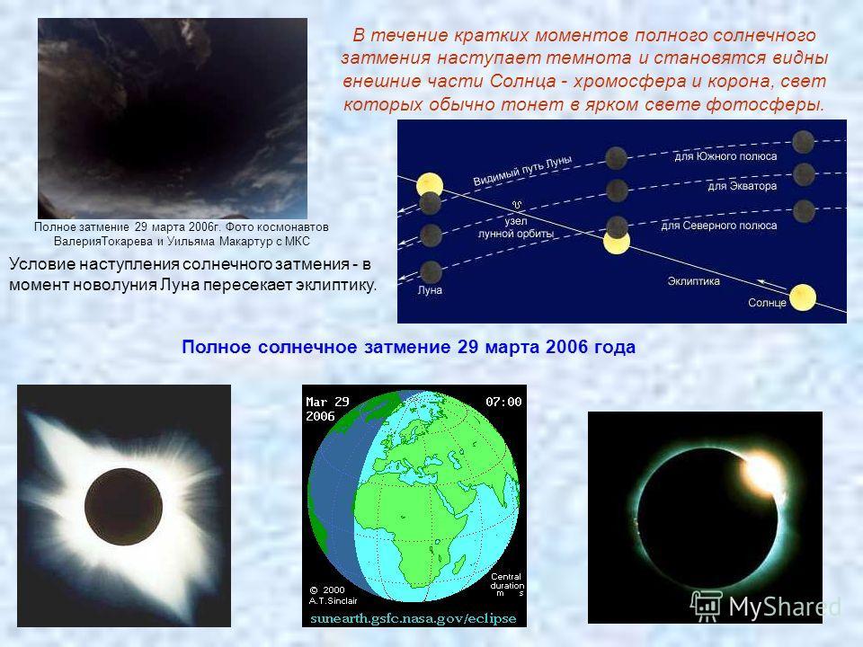 В течение кратких моментов полного солнечного затмения наступает темнота и становятся видны внешние части Солнца - хромосфера и корона, свет которых обычно тонет в ярком свете фотосферы. Полное затмение 29 марта 2006г. Фото космонавтов ВалерияТокарев