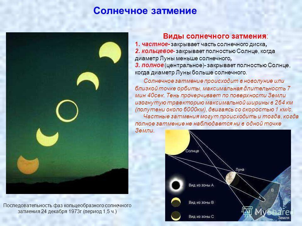 Солнечное затмение Виды солнечного затмения: 1. частное- закрывает часть солнечного диска, 2. кольцевое- закрывает полностью Солнце, когда диаметр Луны меньше солнечного, 3. полное (центральное)- закрывает полностью Солнце, когда диаметр Луны больше